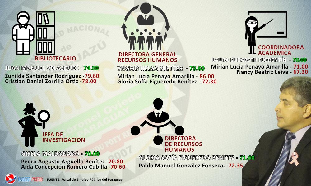 infografia_concurso